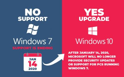 What does Windows 7 End of Life mean for you?